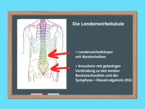 Schmerzen im unteren Rücken - Ursachen und Behandlung